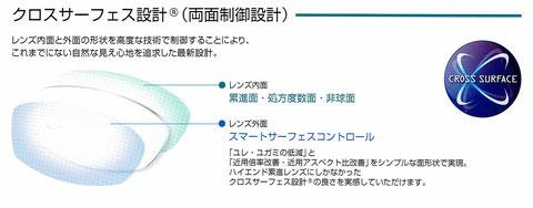網膜像評価設計「クロスサーフェス設計R」