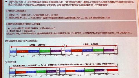 発報・火災放送に何種類の言語