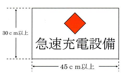 """八尾市の""""急速充電設備""""標示"""