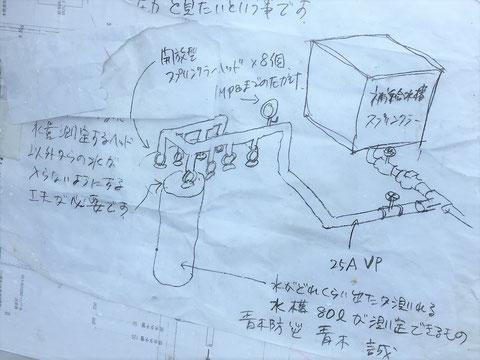 仮設SP系統簡易設計図