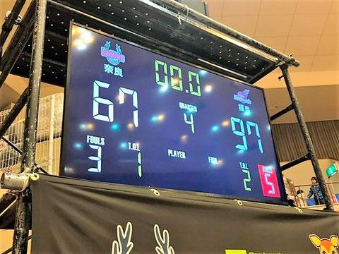 試合結果は…30点差で奈良の負け