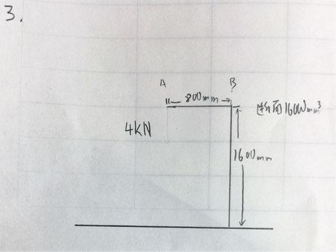 緩降機の強度計算問題