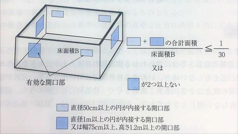 10階以下の有窓・無窓階算定基準
