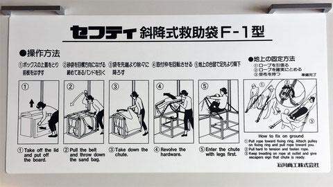 斜降式救助袋の操作方法