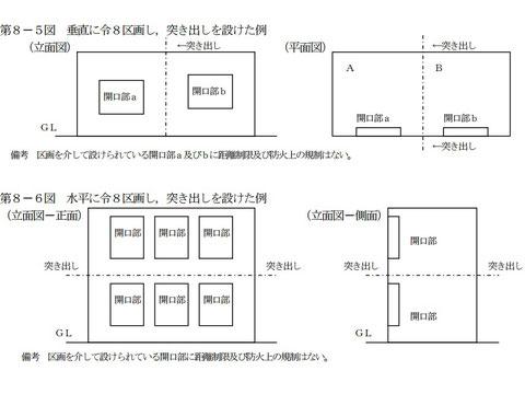 令8区画の構造