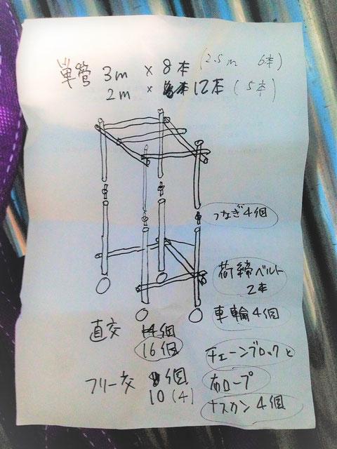 手書き櫓の設計図
