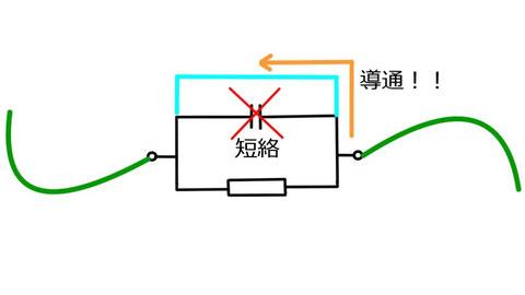 CRE コンデンサ 導通 短絡
