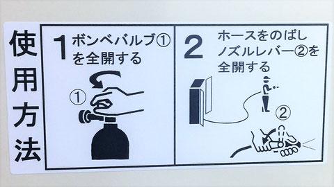 パッケージ型消火設備の使用方法