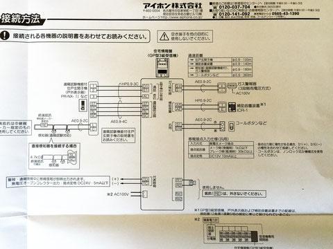 QH-3KAT GP型3級受信機施工説明書