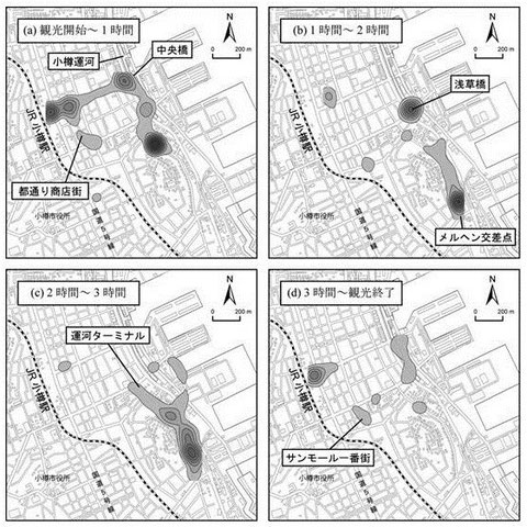 小樽運河周辺の観光客の動き(カーネル密度推定法)