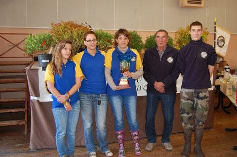 L'équipe de Sigloy avec le trophée