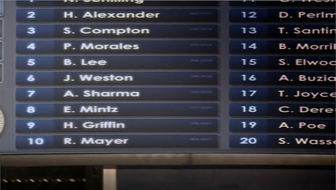 Ascan Trainee Ranking list, as appear in the episode