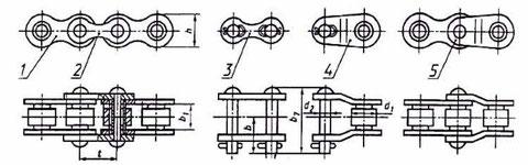 1 - внутреннее звено; 2 - наружное звено; 3 - соединительное звено; 4 - переходное звено; 5 - двойное переходное звено