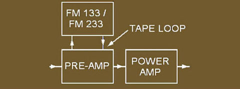 FM 133 & FM 233 Harmonic Linearizers