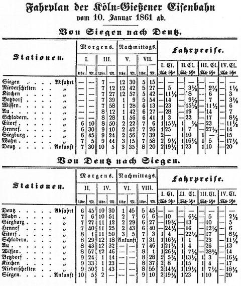 Erster Fahrplan der Siegtal-Bahn vom 10. Januar 1861
