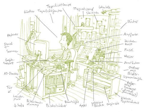 So sieht mein Atelierplatz in der Hafenstraße aus.