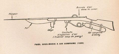 fusil sous marin a air comprimé le PRIEUR