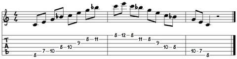 Zum Vergrößern auf die Noten klicken !        Copyrights by www.gitarre-lernen-online-kurse.de