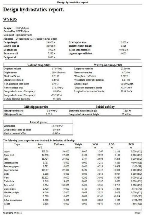 Le rapport hydrostatique