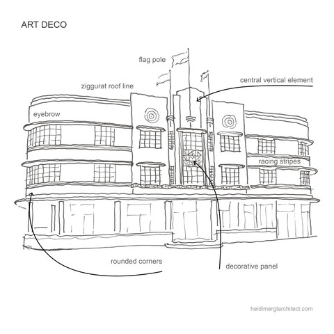 Art Deco Architecture Sketched By Heidi Mergl Architect
