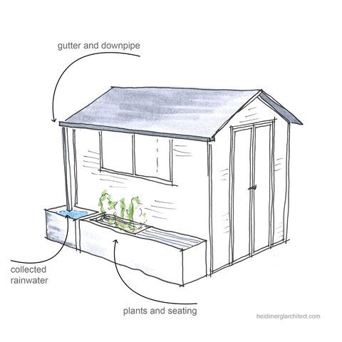 Rainwater harvesting ideas by Heidi Mergl Architect