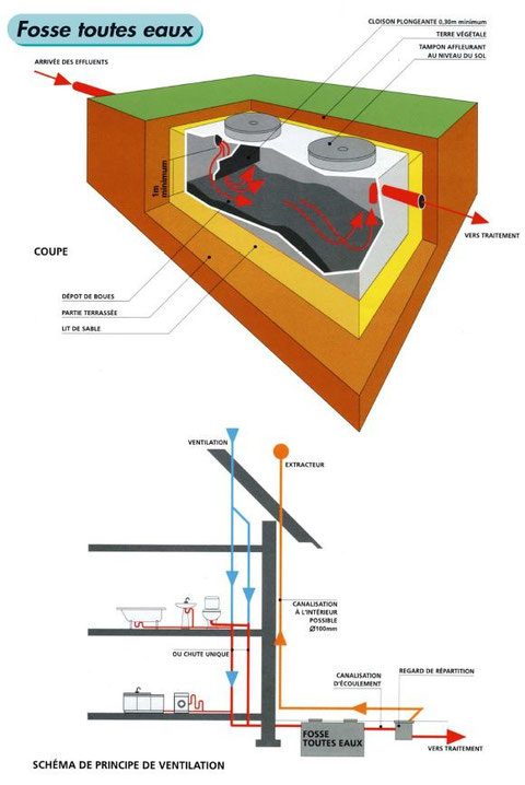 techniques r glementaires syndicat de la vall e du rance. Black Bedroom Furniture Sets. Home Design Ideas
