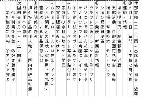 2013/5/11-例会内容録