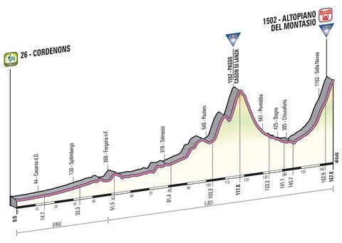 Der Lanzenpass war die Bergetappe der 167 km langen 10. Etappe des Giro d´Italia 2013