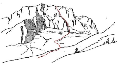 """Die Route des legendären """"Kugy-Weges"""" durch die Montasch-Nordwand"""