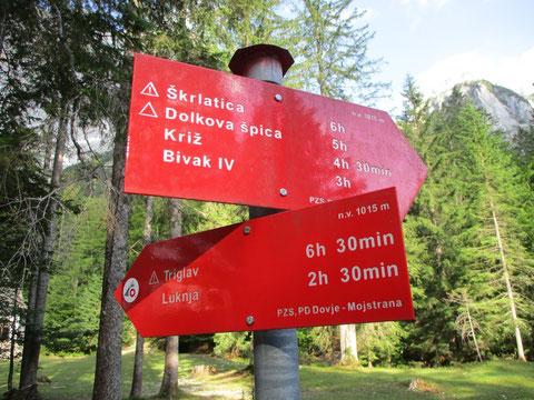 Julische Alpen, Triglav, Wegweiser