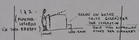 Skizze von Manef Biran, mit freundl. Genehmigung aus: Otto Werner: Synagogen und jüdischer Friedhof in Hechingen. Hechingen 1996, Seite 71, alle Rechte vorbehalten!