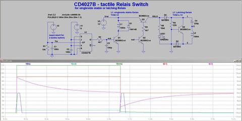 Bild 1  blau: Tasterpuls - hellblau: Schaltspannung Transistor - grün:  Pulser-Versorgungsspannung - rot u. magenta:  Spulenströme