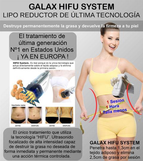 HIFU Liposonix