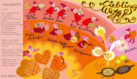 Glutenfreie Waffeln, Illustration: Marianna Oklejak