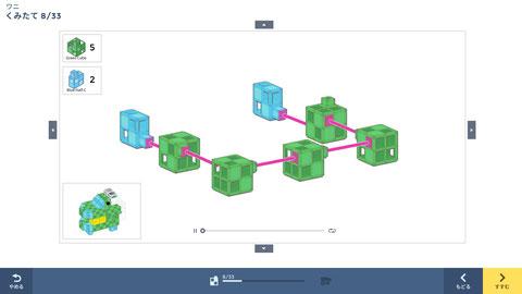 KOOVの3D立体ガイドの図