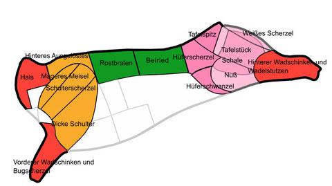 Teilstücke zum Braundünsten (Quelle: AMA)