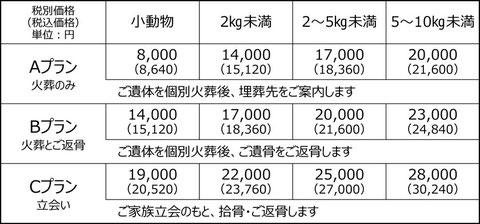 中野区の料金表