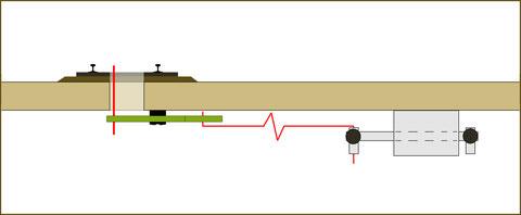 Alternative Stellung über zusätzliche Hebelwirkung - 1