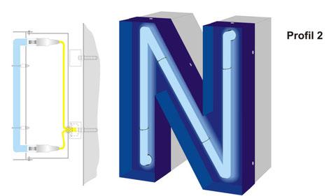 Einzelbuchstabe im Profil 2