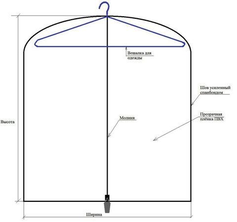 Чехол для одежды из плёнки ПВХ