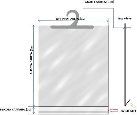 Схематичное изображение пакета с вешалкой