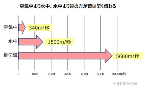 日本音叉ヒーリング研究会onsalaboの音叉ヒーリングの効果の理由
