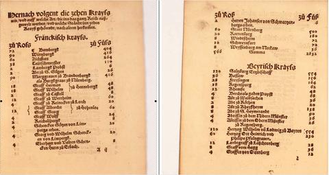 Türkensteuerhilfe: Beiträge für einen Römermonat im Jahre 1532 - durch Anklicken vergrößerbar!