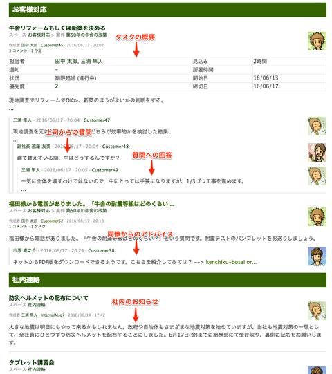 自動作成された日報メールの例