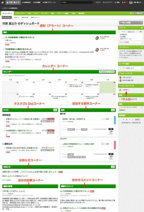 ユーザーのプロフィールページのダッシュボード例