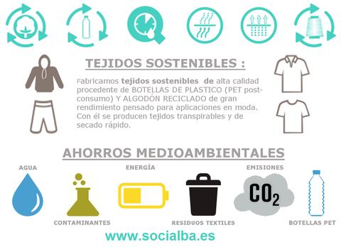 camisetas con tejido sostenible, tejido reciclado de botellas de plastico,tejidos pte reciclado de botellas