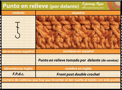 Cómo tejer el punto relieve tomado por delante a crochet
