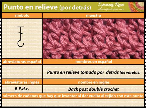Cómo tejer el punto relieve tomado por detrás a crochet