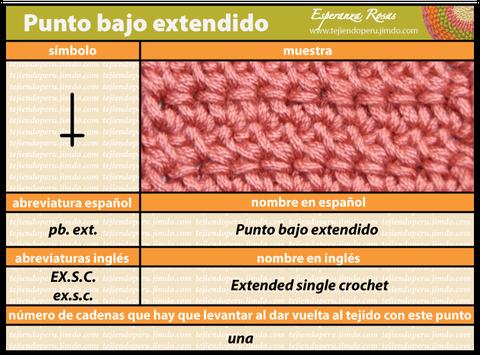 Cómo tejer el punto bajo estendido a crochet