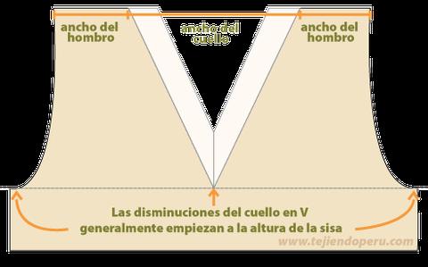 Cuello en V - Tejiendo Perú